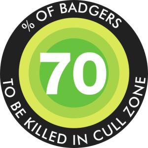 badger stat